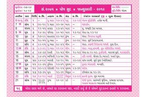 Panchang Data Calendars